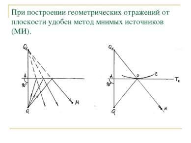 При построении геометрических отражений от плоскости удобен метод мнимых исто...