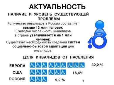 АКТУАЛЬНОСТЬ Ежегодно численность инвалидов в стране увеличивается на 1 млн ч...
