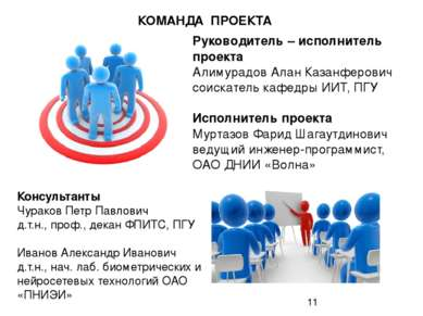КОМАНДА ПРОЕКТА Руководитель – исполнитель проекта Алимурадов Алан Казанферов...