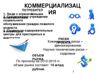 КОММЕРЦИАЛИЗАЦИЯ ПОТРЕБИТЕЛЬ 2. Стационарное учреждение социального обслужива...