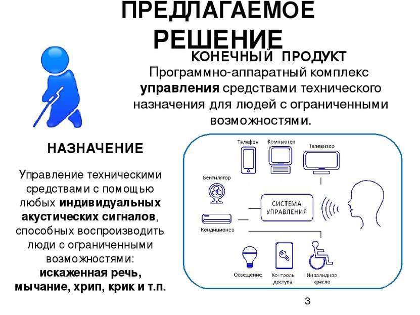 Программно-аппаратный комплекс управления средствами технического назначения ...
