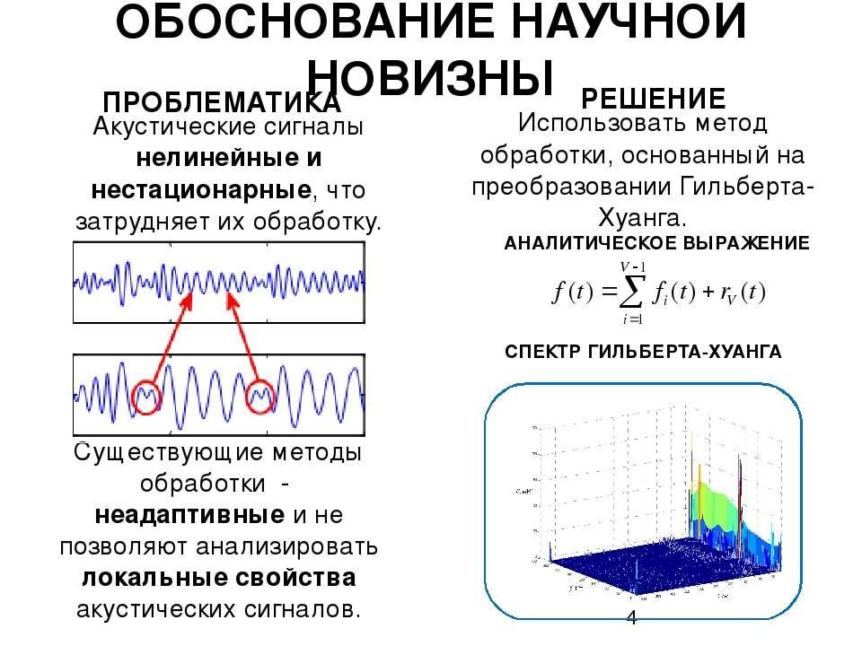 ОБОСНОВАНИЕ НАУЧНОЙ НОВИЗНЫ Акустические сигналы нелинейные и нестационарные,...