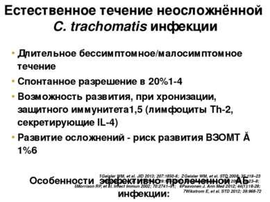 Естественное течение неосложнённой C. trachomatis инфекции Длительное бессимп...
