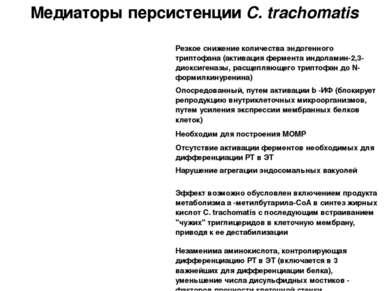 Медиаторы персистенции C. trachomatis Медиатор Эффект Низкие концентрацииƔ-ин...