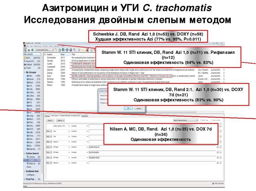 Азитромицин и УГИ C. trachomatis Исследования двойным слепым методом Nilsen A...