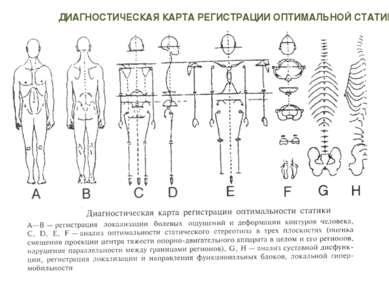 ДИАГНОСТИЧЕСКАЯ КАРТА РЕГИСТРАЦИИ ОПТИМАЛЬНОЙ СТАТИКИ