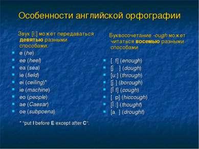 Особенности английской орфографии Звук [i:] может передаваться девятью разным...