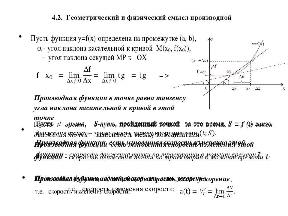 4.2. Геометрический и физический смысл производной Производная функции в точк...