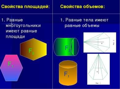 Свойства площадей: 1. Равные многоугольники имеют равные площади Свойства объ...