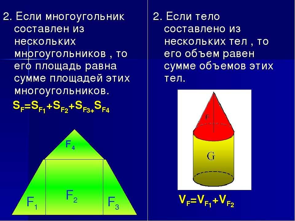 2. Если многоугольник составлен из нескольких многоугольников , то его площад...
