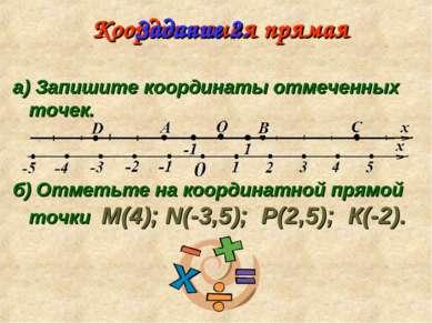 Координатная прямая а) Запишите координаты отмеченных точек. б) Отметьте на к...