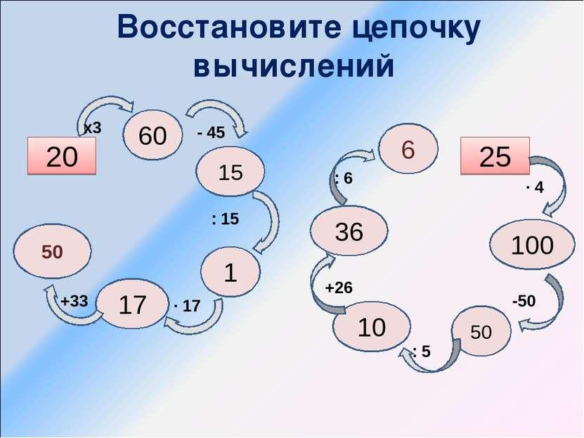 Восстановите цепочку вычислений 20 60 15 1 17 50 6 36 10 100 50 25 х3 - 45 : ...