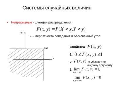 Системы случайных величин Непрерывные - функция распределения - вероятность п...