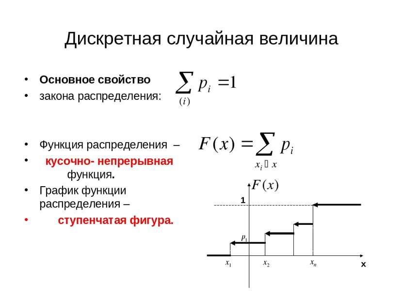 Дискретная случайная величина Основное свойство закона распределения: Функция...