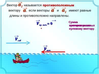 Сумма векторов равна нулевому вектору. противоположных