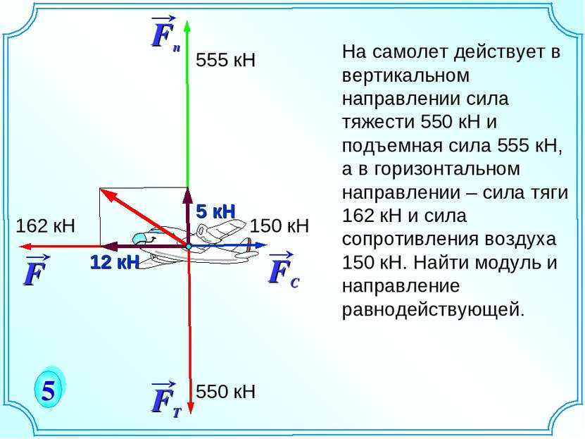На самолет действует в вертикальном направлении сила тяжести 550 кН и подъемн...