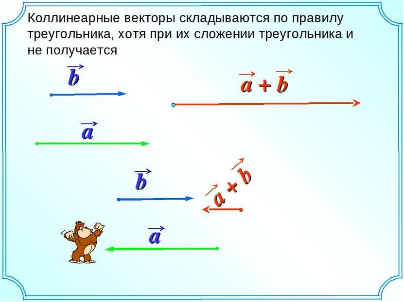 Коллинеарные векторы складываются по правилу треугольника, хотя при их сложен...