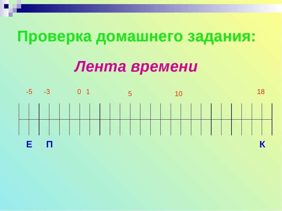 Проверка домашнего задания: -5 -3 0 1 5 10 18 Е П К Лента времени