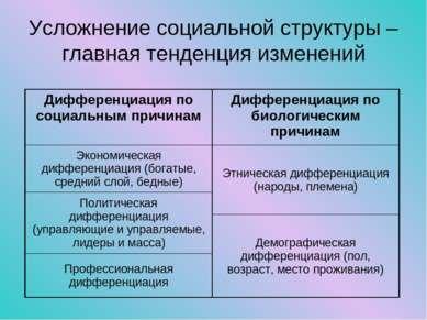 Усложнение социальной структуры – главная тенденция изменений Дифференциация ...
