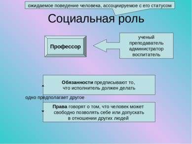 Социальная роль ожидаемое поведение человека, ассоциируемое с его статусом Пр...