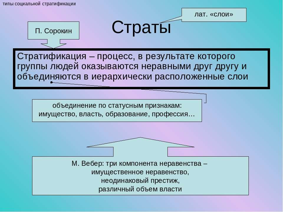 Страты Стратификация – процесс, в результате которого группы людей оказываютс...