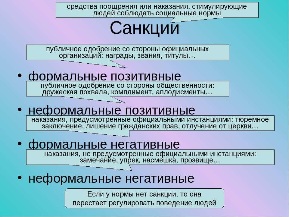 Санкции формальные позитивные неформальные позитивные формальные негативные н...