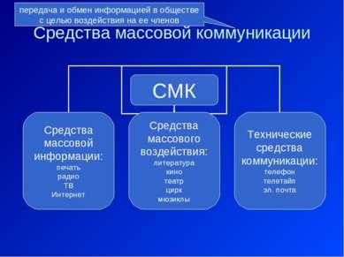Средства массовой коммуникации передача и обмен информацией в обществе с цель...