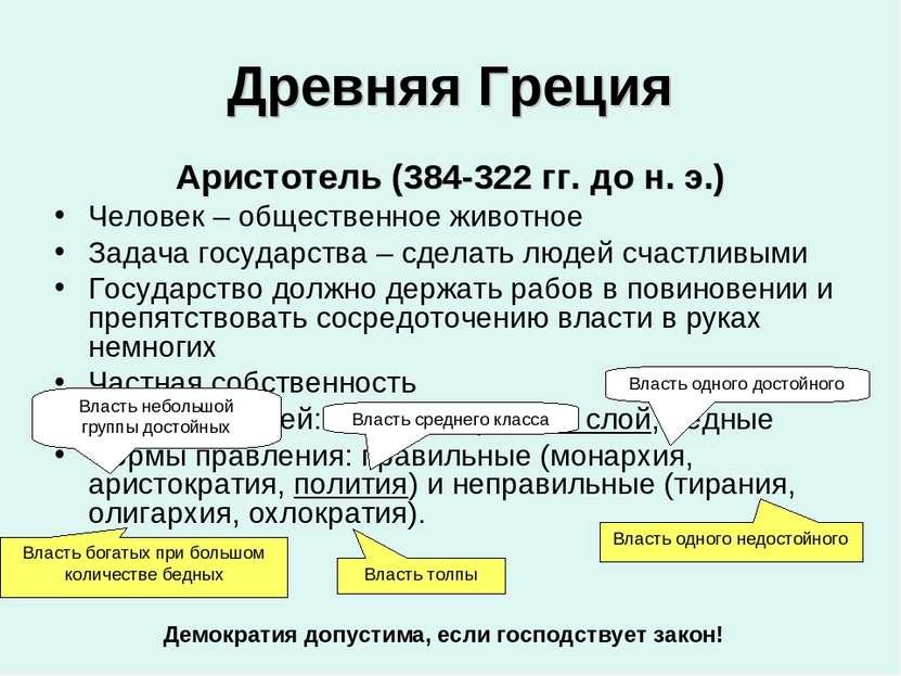 Древняя Греция Аристотель (384-322 гг. до н. э.) Человек – общественное живот...
