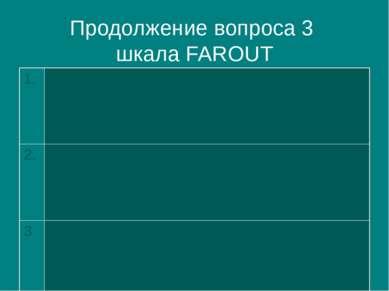 Продолжение вопроса 3 шкала FAROUT 1. Балл1 соответствует тому, что результат...