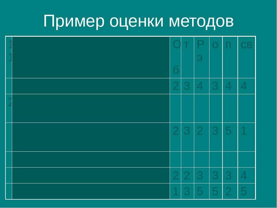Пример оценки методов 11 стратегич-киеанал-кие мет-ды О б т Р э о п св SWOT- ...