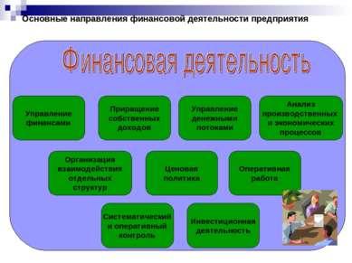 Основные направления финансовой деятельности предприятия Управление денежными...