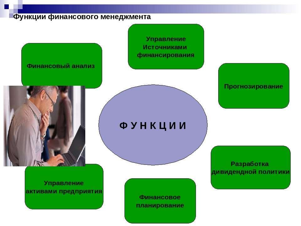 Функции финансового менеджмента Финансовый анализ Управление Источниками фина...