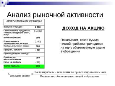 Анализ рыночной активности ДОХОД НА АКЦИЮ Показывает, какая сумма чистой приб...