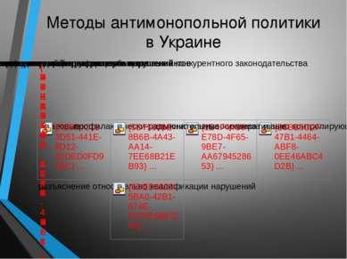 Методы антимонопольной политики в Украине