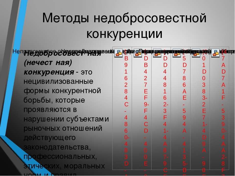 Методы недобросовестной конкуренции Недобросовестная (нечестная) конкуренция ...