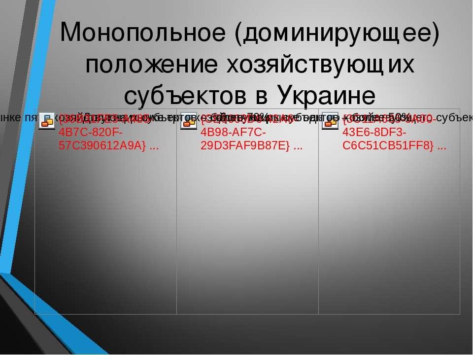 Монопольное (доминирующее) положение хозяйствующих субъектов в Украине
