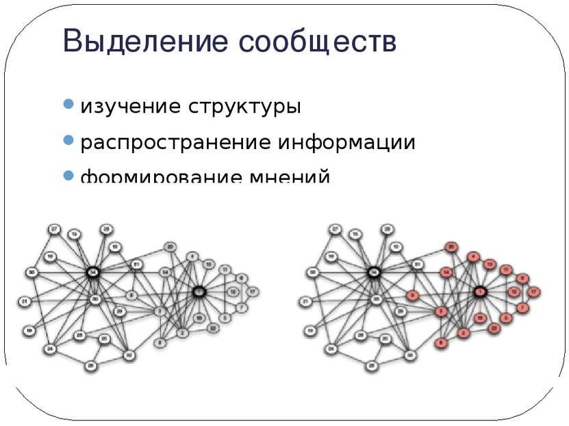 Выделение сообществ изучение структуры распространение информации формировани...