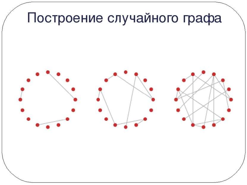 Построение случайного графа
