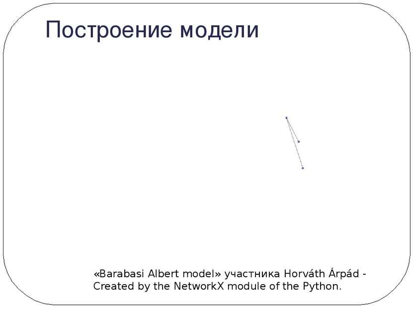 Построение модели «Barabasi Albert model» участника Horváth Árpád - Created b...
