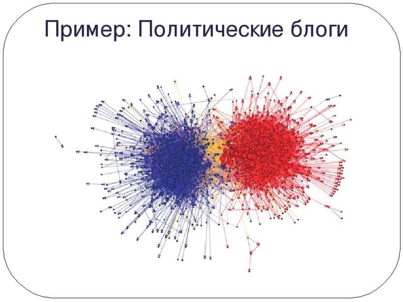 Пример: Политические блоги
