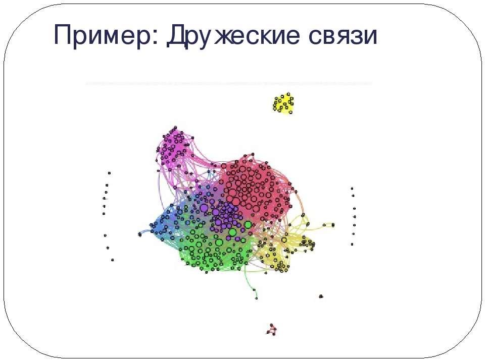Пример: Дружеские связи