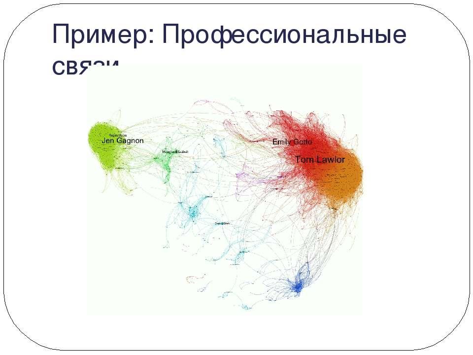 Пример: Профессиональные связи