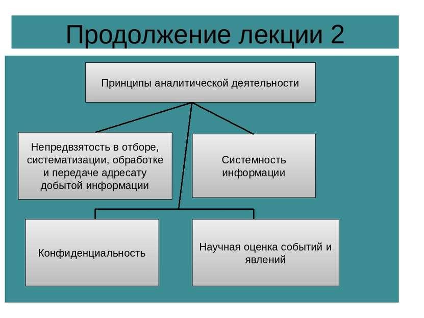 Продолжение лекции 2 Принципы аналитической деятельности Непредвзятость в отб...