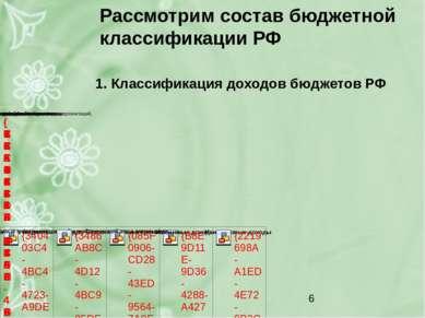 Рассмотрим состав бюджетной классификации РФ 1. Классификация доходов бюджето...