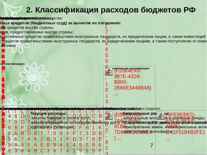 2. Классификация расходов бюджетов РФ