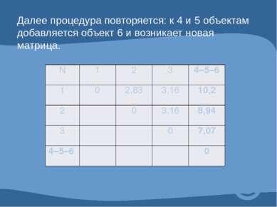 Далее процедура повторяется: к 4 и 5 объектам добавляется объект 6 и возникае...