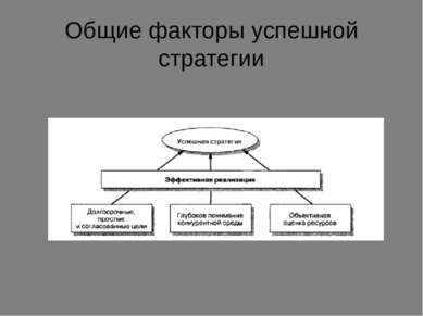 Общие факторы успешной стратегии