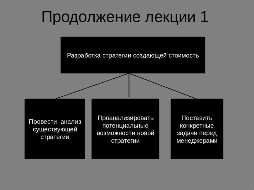 Продолжение лекции 1 Разработка стратегии создающей стоимость Провести анализ...