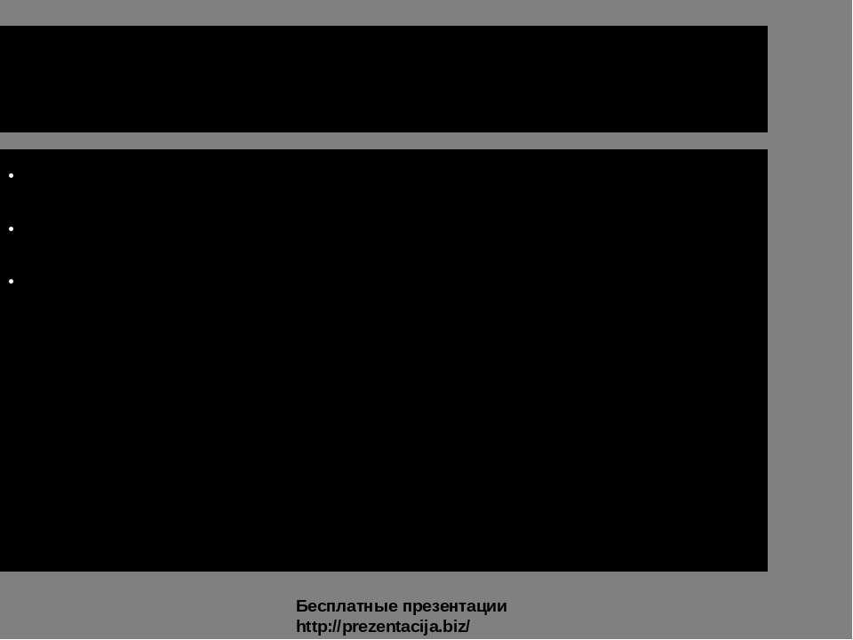 Дисциплина Современный стратегический анализ Курс лекций для магистров Лектор...