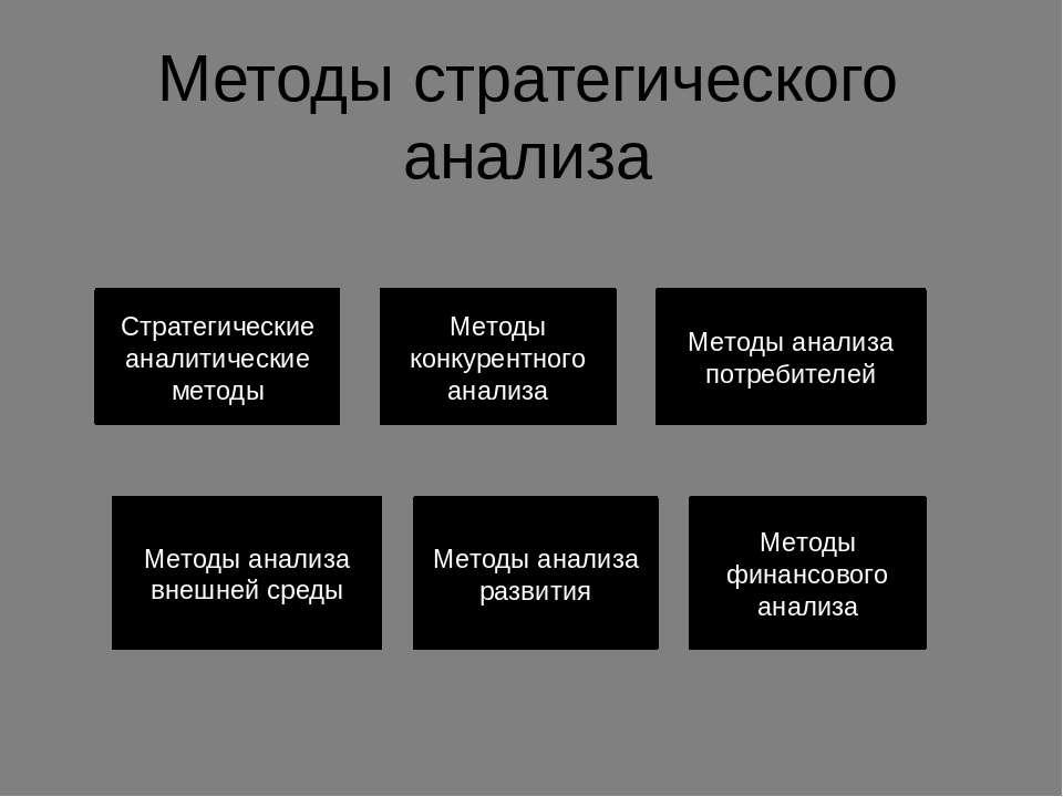 Методы стратегического анализа Стратегические аналитические методы Методы кон...